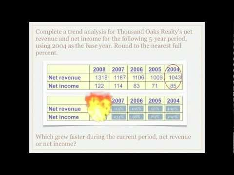 What Is Financial Statement Analysis Trend Analysis  Accounting
