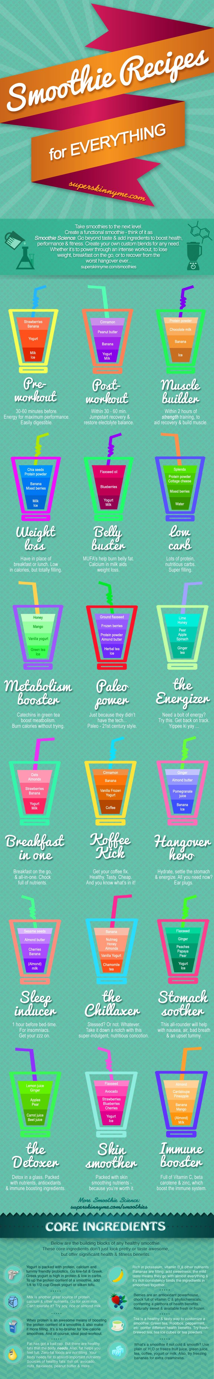 Smoothies can be modified to suit your needs. Do you want to lose weight, build muscle, or get to sleep? Do you need a pick-me up or want to wind down? - - - Check out these quick and easy smoothie recipes for every need, for every occasion. #Fitness Matters