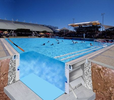 Swimming Pool Technology - Google Search | Swimming Pool