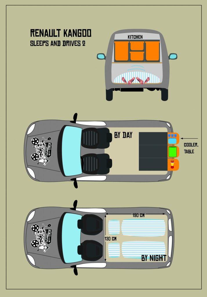Original KuKu Camper Van Rental In Iceland