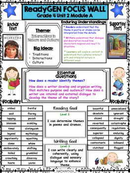 4th GRADE ReadyGen Unit 2 Module A: Your kids will appreciate this Concept Board/Focus Poster for ReadyGen Modules that includes the following headings:(under each heading includes the essential information for the lessons in module A) 4th Grade Unit 2 Module A:Anchor TextVocabulary (for anchor text) ThemeBig IdeasEnduring UnderstandingsSupporting TextsVocabulary (for supporting texts)Essential Questions for Module AReading Goal - I can statement Writing Goal- I can statement Use these…