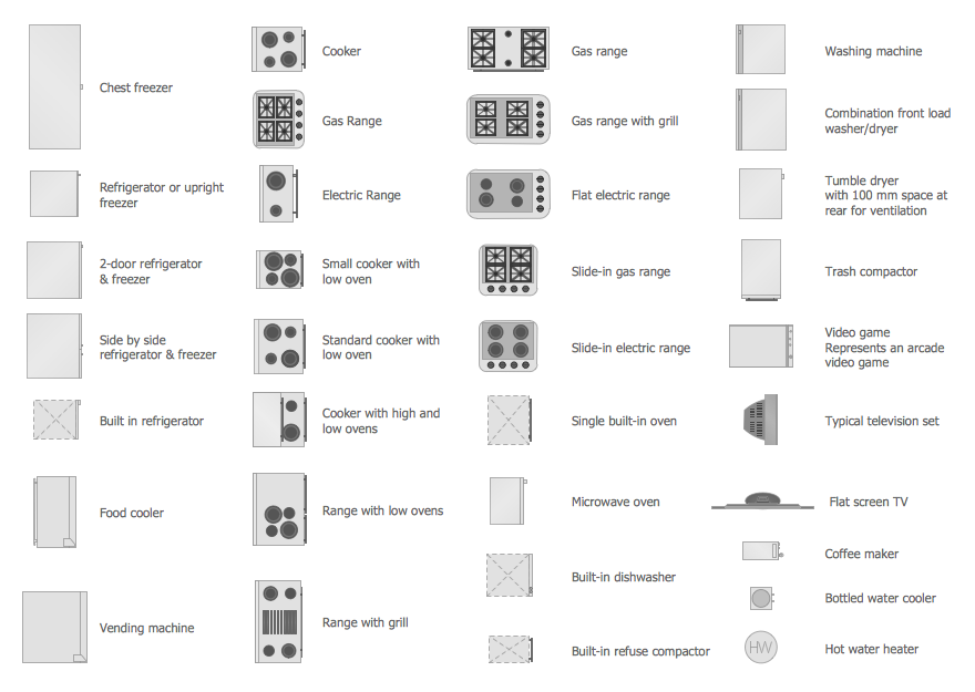 Interior Design Kitchen Symbols Floor Plan Symbols Kitchen Floor Plans Restaurant Floor Plan