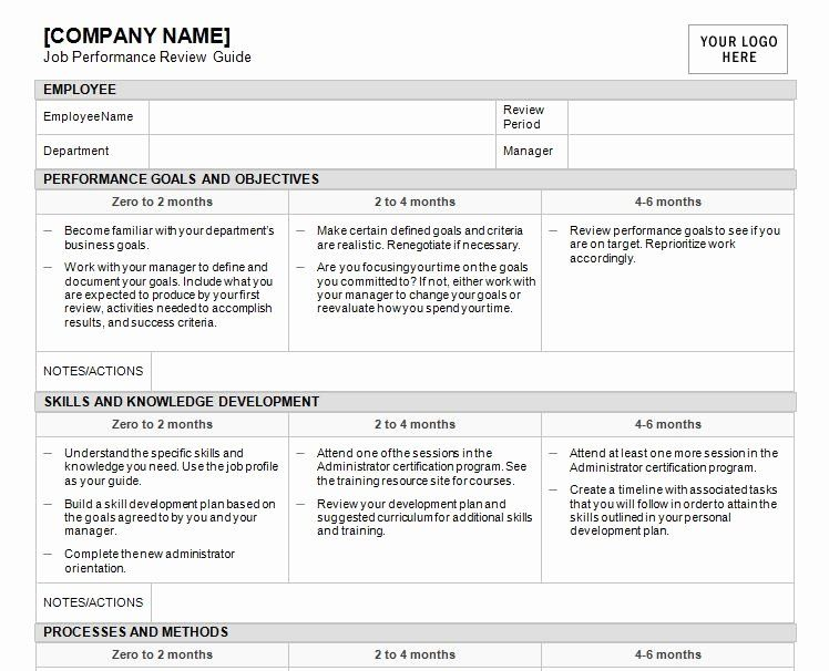 Performance Review Template for Managers Awesome Job