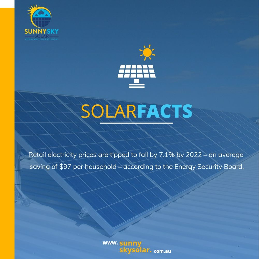 Pin On Solar Power System Facts Quotes