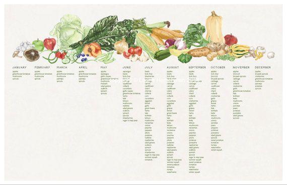 Seasonal Produce Chart New England Growing Seasons 11x17 Etsy Seasonal Produce Chart In Season Produce Produce Chart