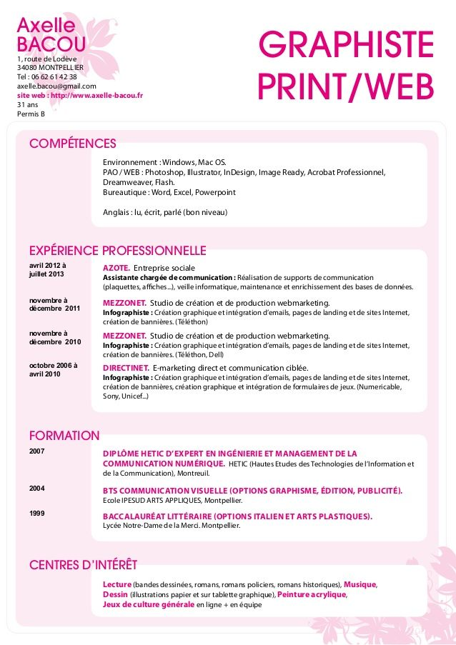 Exemple De Book Graphiste Cv Axelle Bacou Infographiste Web Print Illustratrice Exemple Cv Lettre De Motivation Infographiste