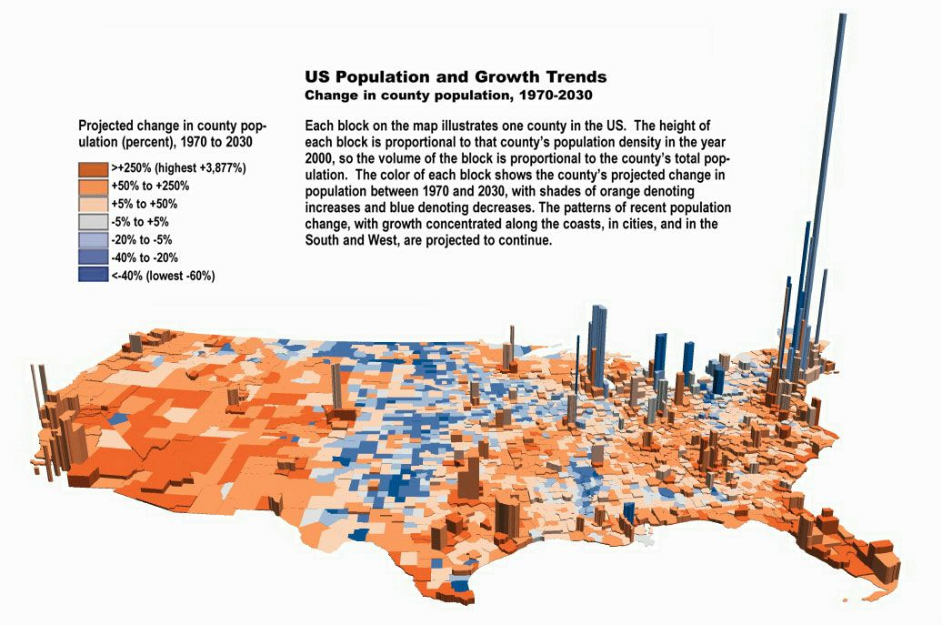 Us Population And Growth Trends 1970 To 2030