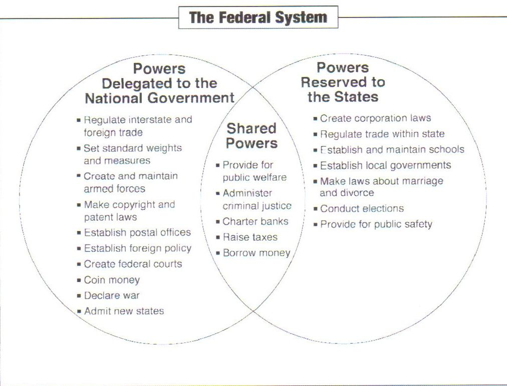 Printable Worksheets local government worksheets : court system worksheets - Yahoo Image Search Results | Business ...
