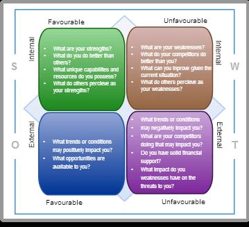 Gym Competitor Analysis Sample