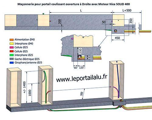 Longrine Portail Coulissant Electrique Construire Correctement