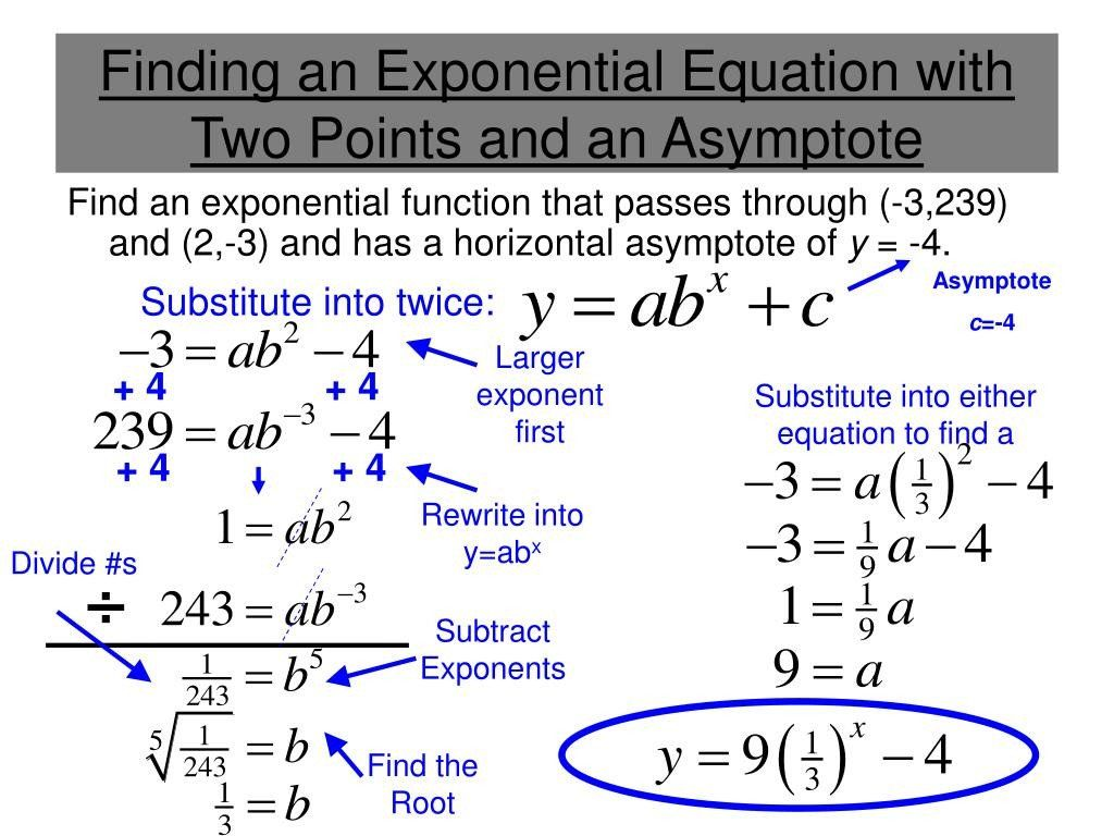 9th Grade Exponential Functions Worksheet