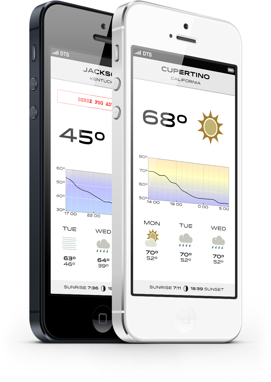 Check the Weather a more accurate weather app? Weather