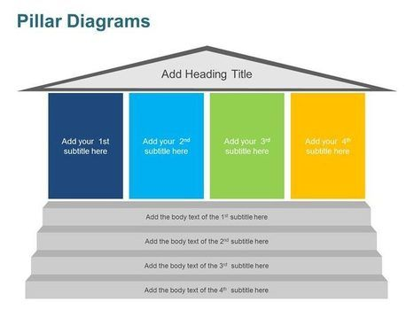 Pillars of Business | Diagrams and Charts | Business