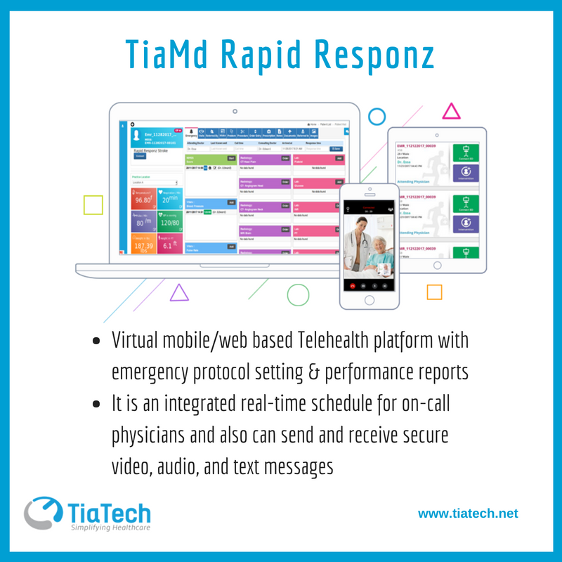 Know more about TiaMD Rapid Responz The Virtual