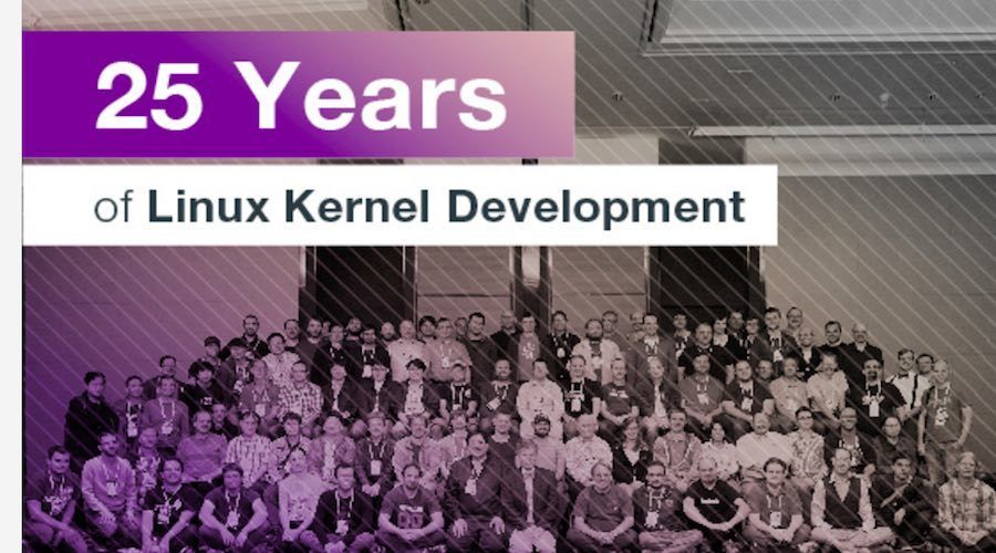 #PHP #Python 25 Years Of Linux  The Most Successful Software Project Ever Has 21 Million Lines Of Code  http://pic.twitter.com/5quRGQhvPe   PL Pro (@PlPro4u) August 23 2016