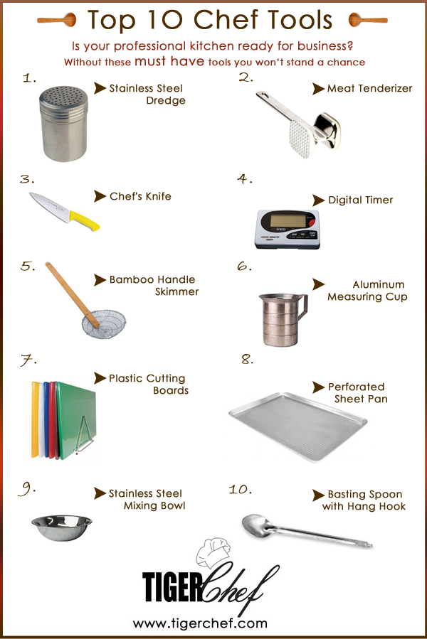 Chef Tools And Equipment The Efficiency Of Your