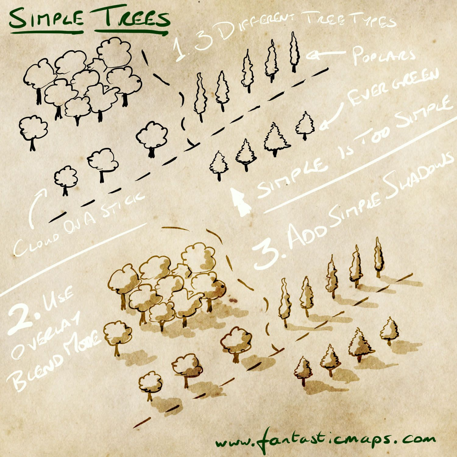 It's easy to draw Middle Earth style trees on a map. Here's a simple walkthrough of three different tree styles.