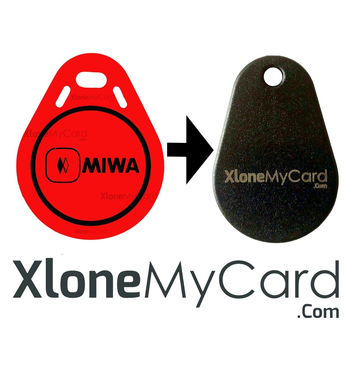 Details about Copy / Clone Miwa Apartment Key Fob | XloneMyCard