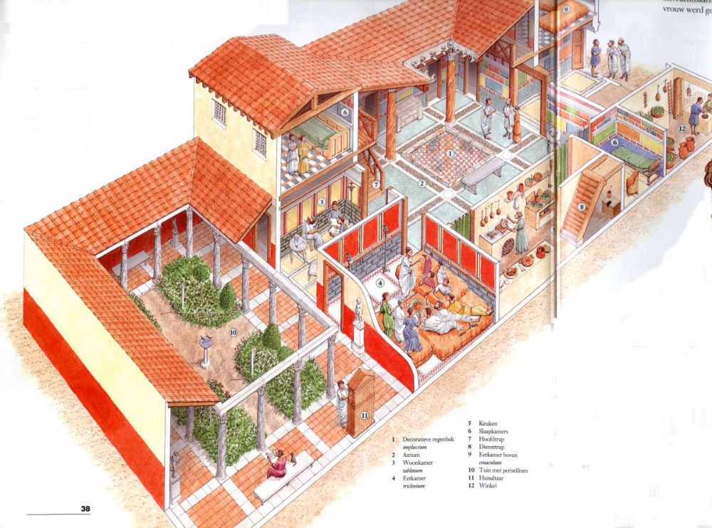 Some Comfy Roman Villas Roman House Roman Villa Ancient Roman Houses