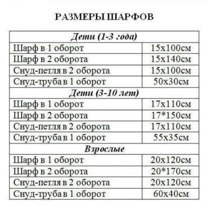 данные размеров для вязания крючком