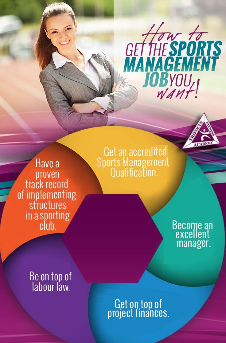 How to Get the Job You Want as a Sports Manager