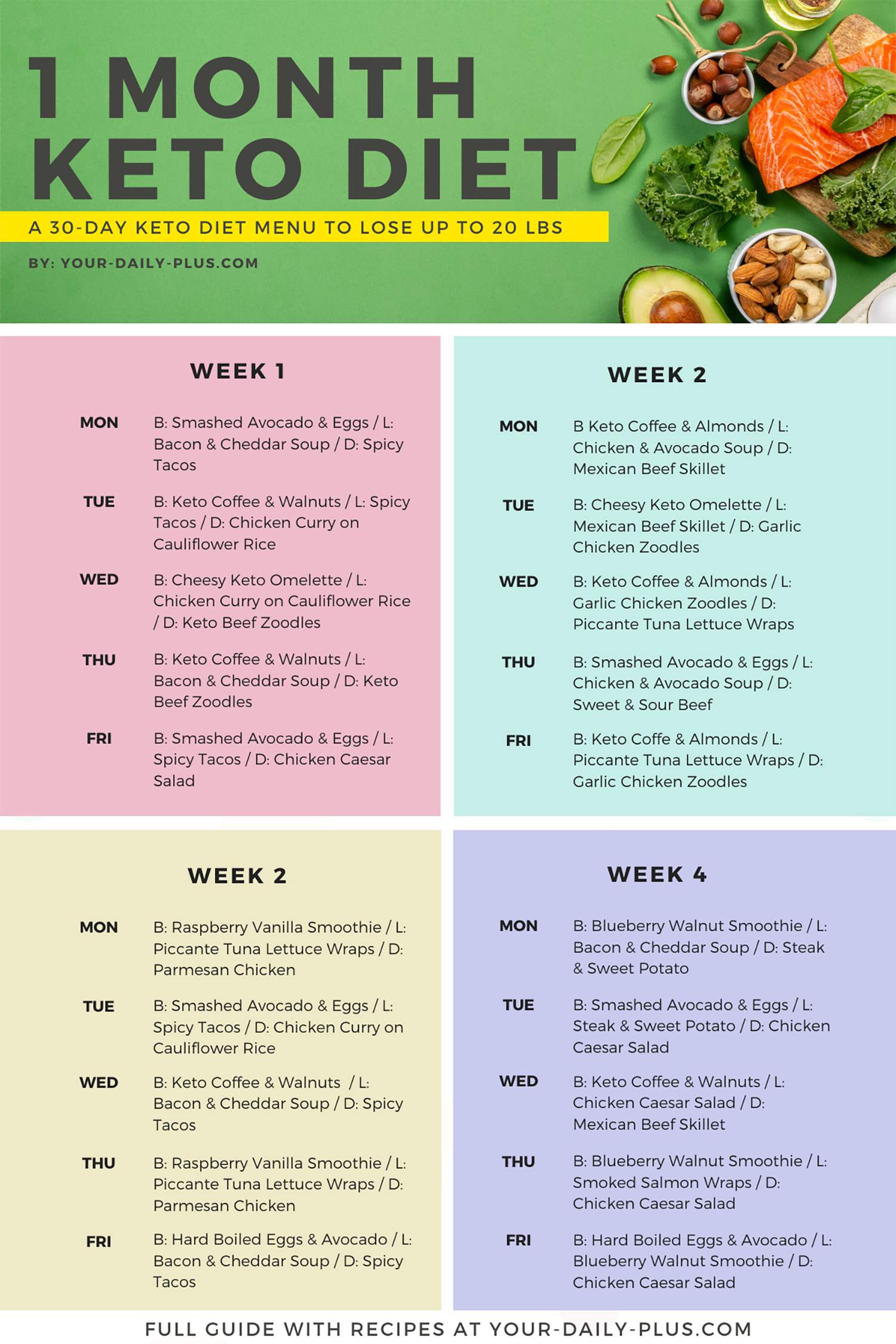 Photo of Keto diet menu: 30-day keto meal plan for beginners #ketomealplan 30-day …