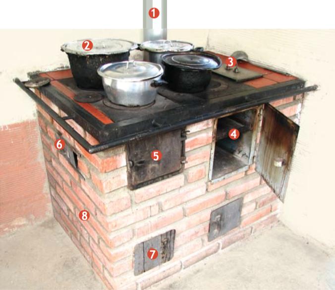 Pin En Estufas De Leña