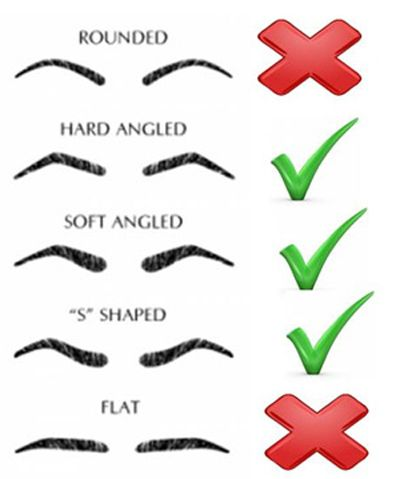 photograph about Free Printable Eyebrow Stencils Pdf identify Eyebrows For A Spherical Deal with Make-up within just 2019 Best