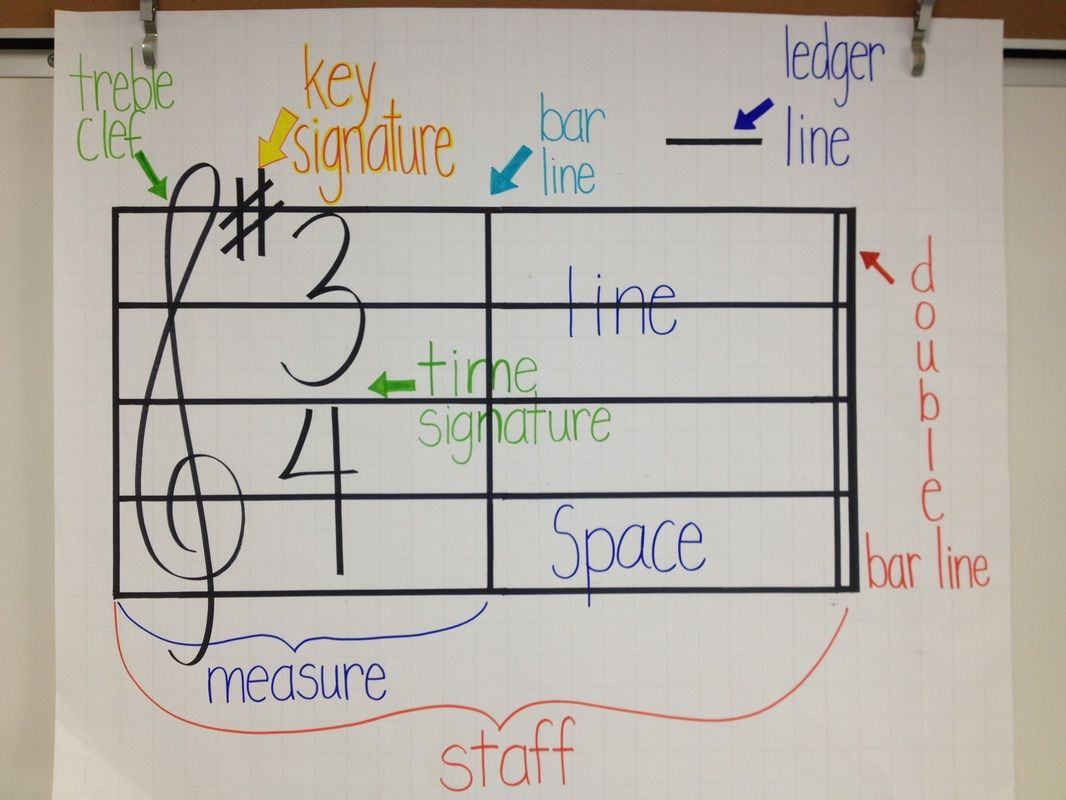 More Great Ideas For The Music Room