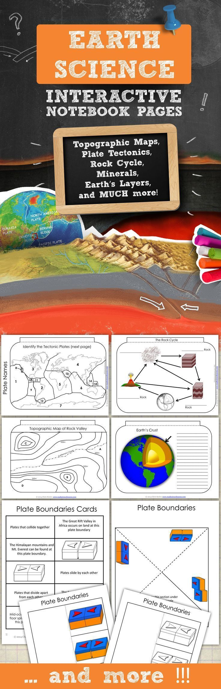Earth Science Interactive Notebook Pages   Earth science ...