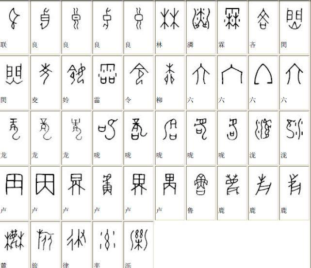 成り立ち 文字 の 漢字 象形