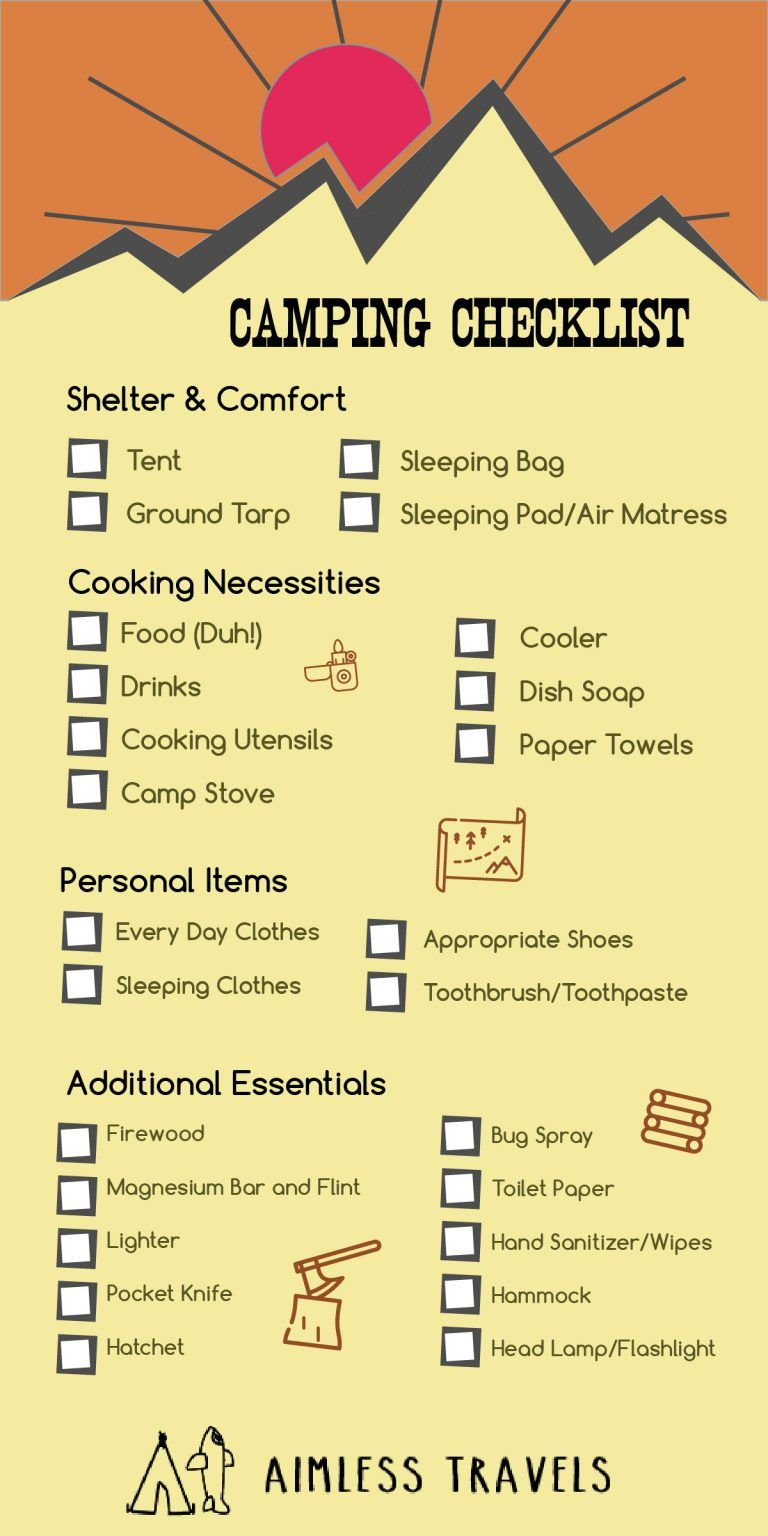 Camping Checklist Essentials: Must-Have Items - Aimless Travels