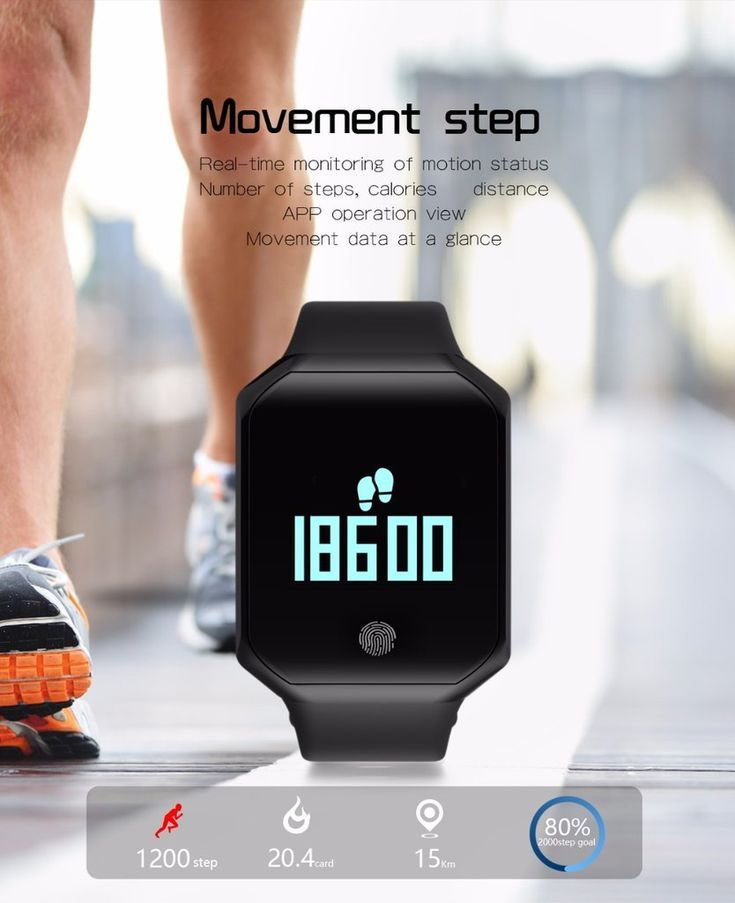 Monitoring Your Health in Real-Time! One thing to remember about heart rate is that as you age, your...