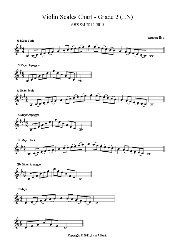 Violin scales chart grade ln also  beautiful school pinterest rh