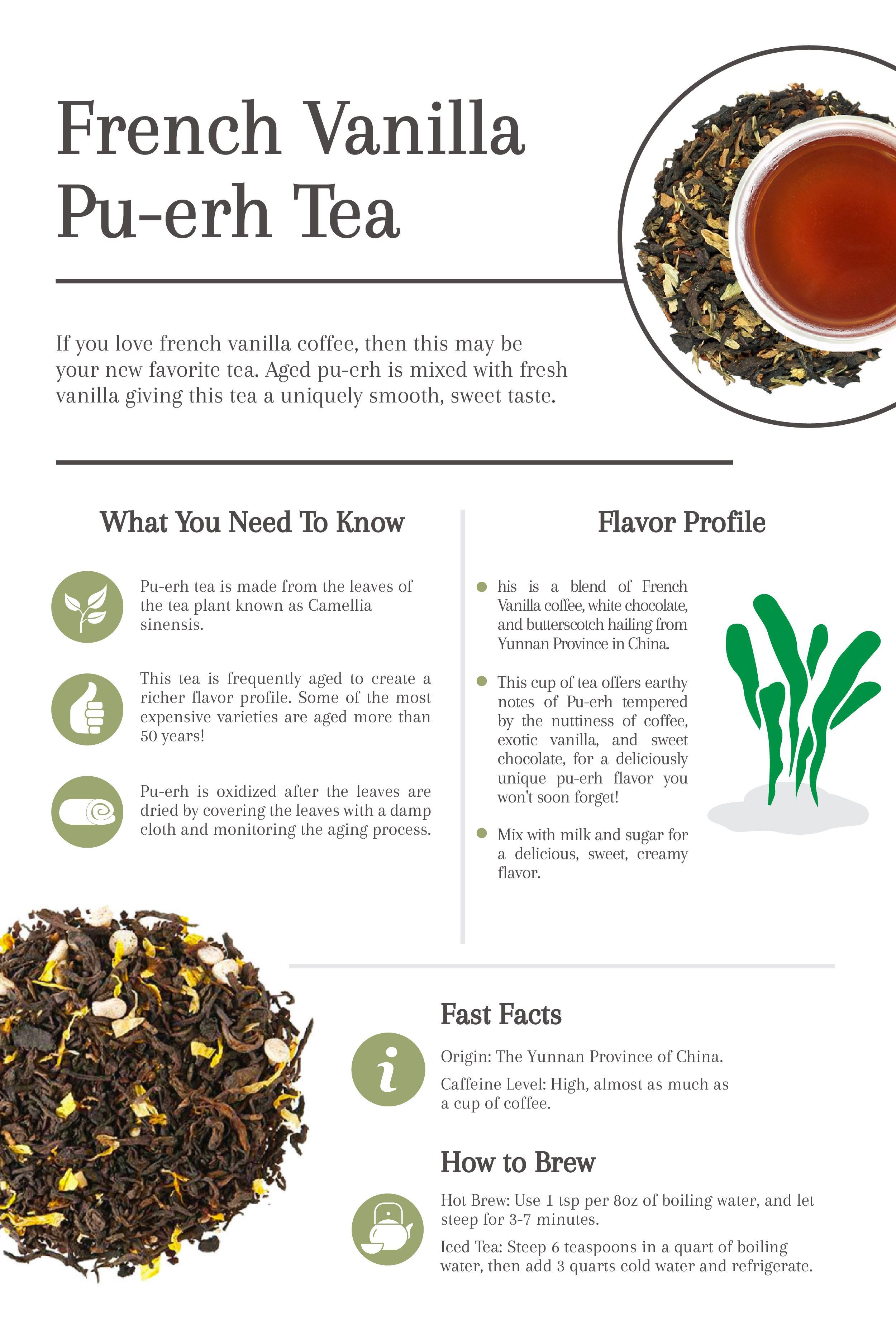 Pin On Types Of Tea