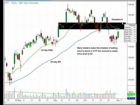 Short straddle option strategy adjustment