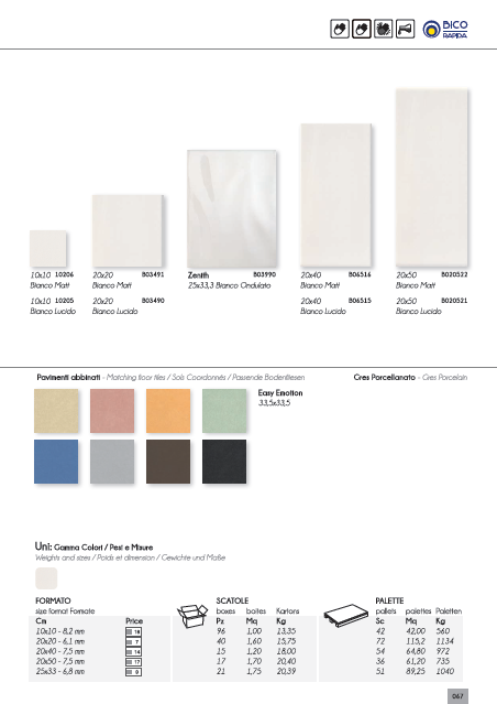 Canterino Stone Uni White Ceramic Wall Tile. Available in 4x4, 8x8 ...