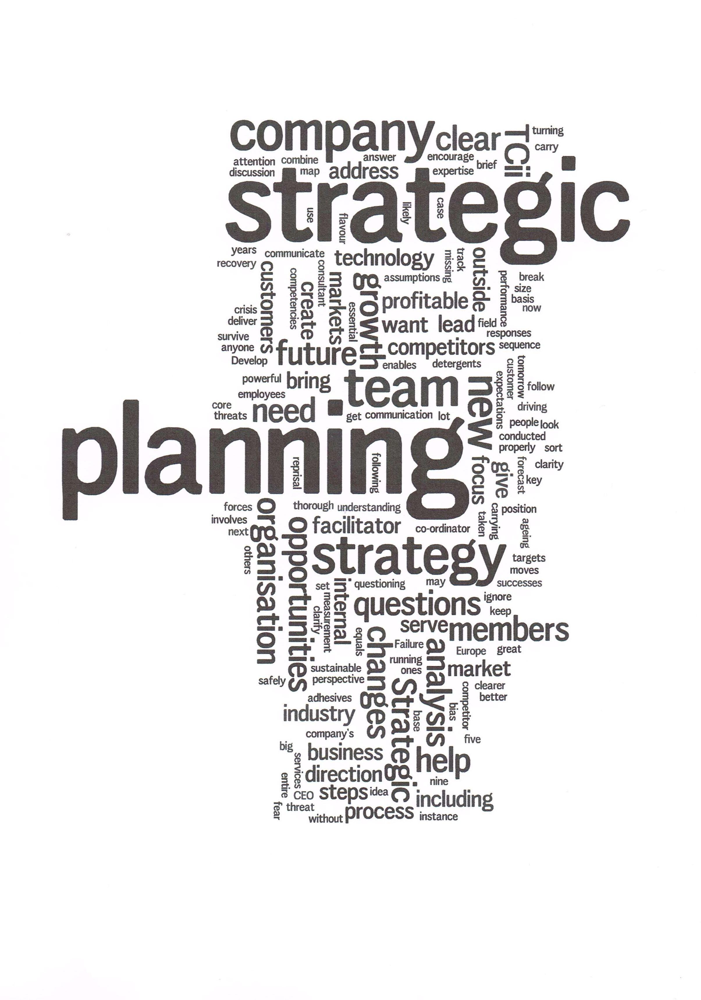 Tcii Strategic Planning Word Map  Business  Strategic
