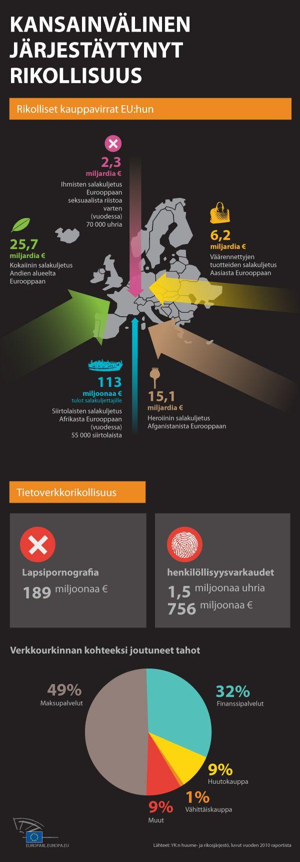 Kansainvälinen järjestäytynyt rikollisuus lukuina