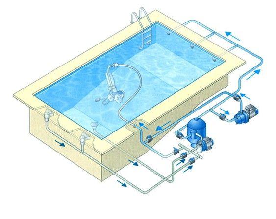 Planos de piletas buscar con google piscinas for Pequenas piletas