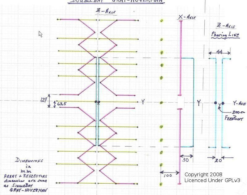 Design Of The Gray Hoverman Antenna Digital Home Canada Diy Tv Antenna Hdtv Antenna Antennas