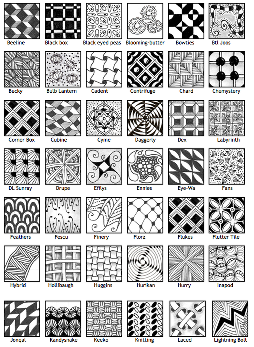 Make a zentangle pdf patterns and google for Drawing patterns for beginners