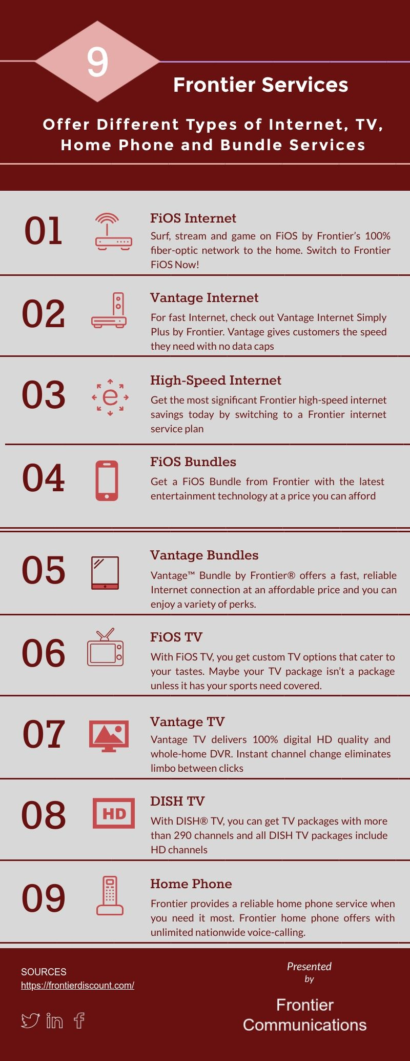 Frontier Communications Offer Different Types Of Internet Tv