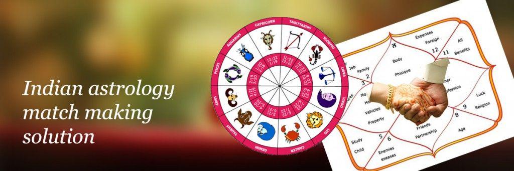 Indian astrologi match gjør gratis nettsted for Mafia dating