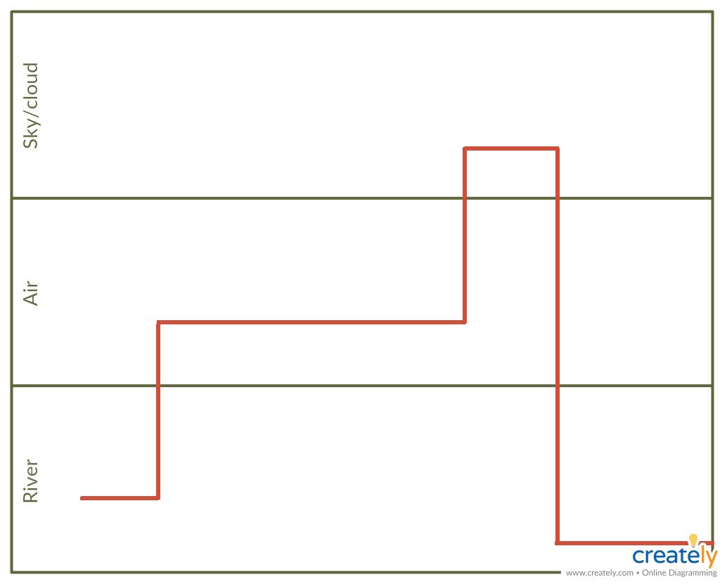 Timing Diagram Example Diagram Sequence Diagram Software Design