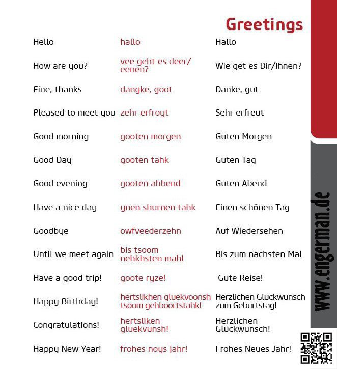 Pin by michael bachrodt on german pinterest german learn basic german phrases and greetings with eton institutes phrasebooks m4hsunfo