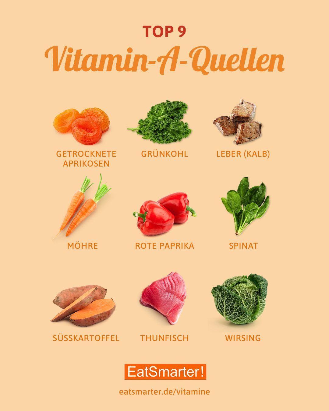 The best sources of vitamin A. - Infografiken  Ernährung und