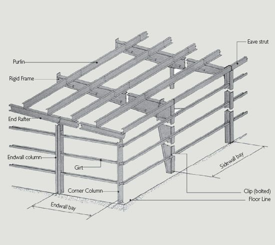 Interarch make quality peb building residential steel for Pre engineered trusses