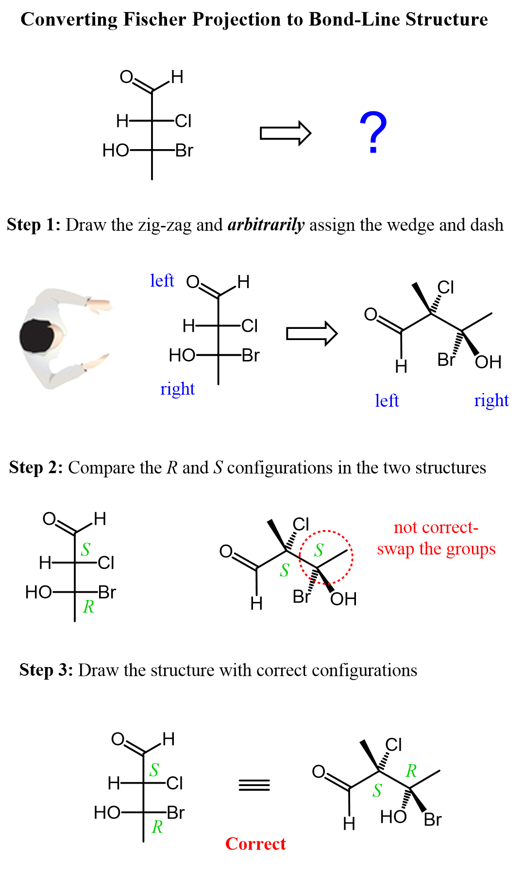 Converting Fischer Projection To Bond Line Structure Using The R And S And Swap Method In 2020 Organic Chemistry Organic Chemistry Study Study Chemistry