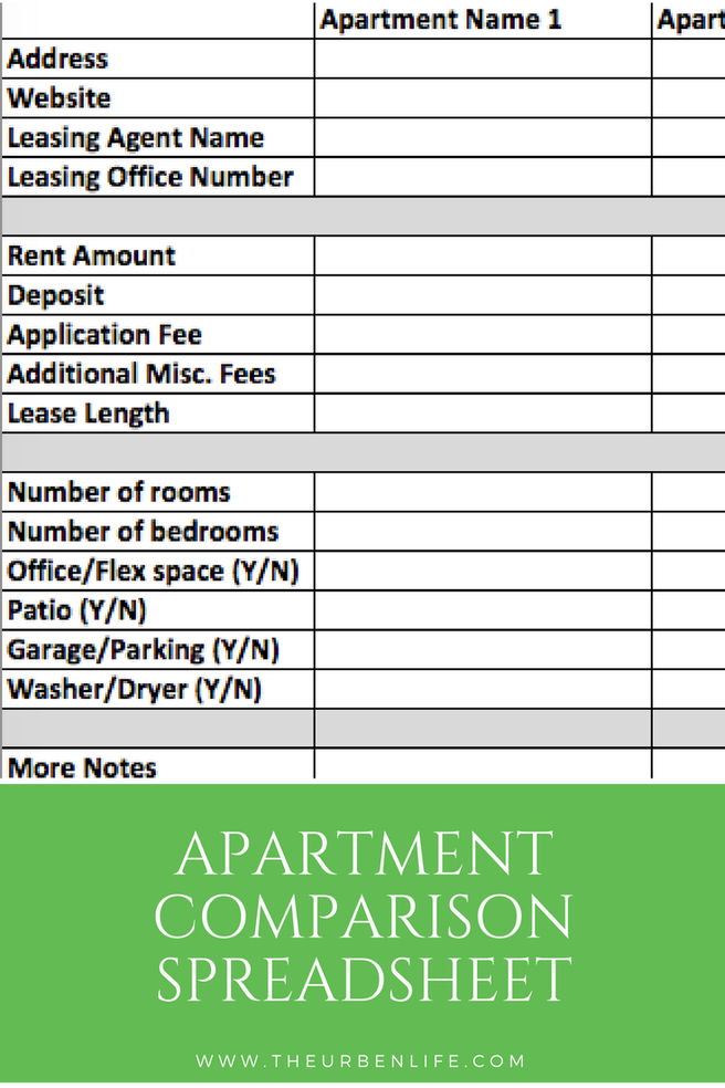 Apartment Comparison Spreadsheet